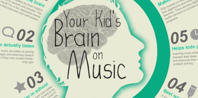 10 benefícios relacionados à música que você precisa conhecer