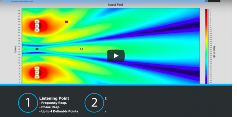 NEXT-proaudio lançará ferramenta de simulação acústica AST