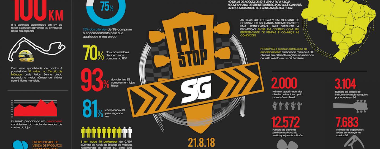 As cordas SG apresentam Super Pit Stop no dia 21 de agosto
