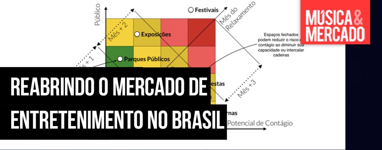 Reabrindo o mercado de entretenimento no Brasil