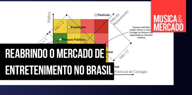 Reabertura do mercado de entretenimento no Brasil