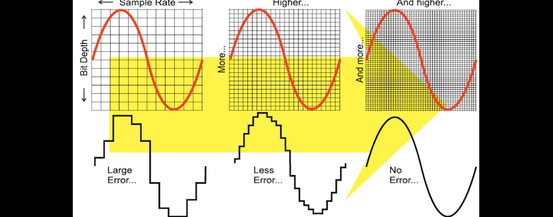 Compreendendo a taxa de amostragem e como isso afeta o mercado do áudio