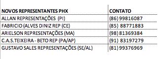 REPRESENTANTES PHX